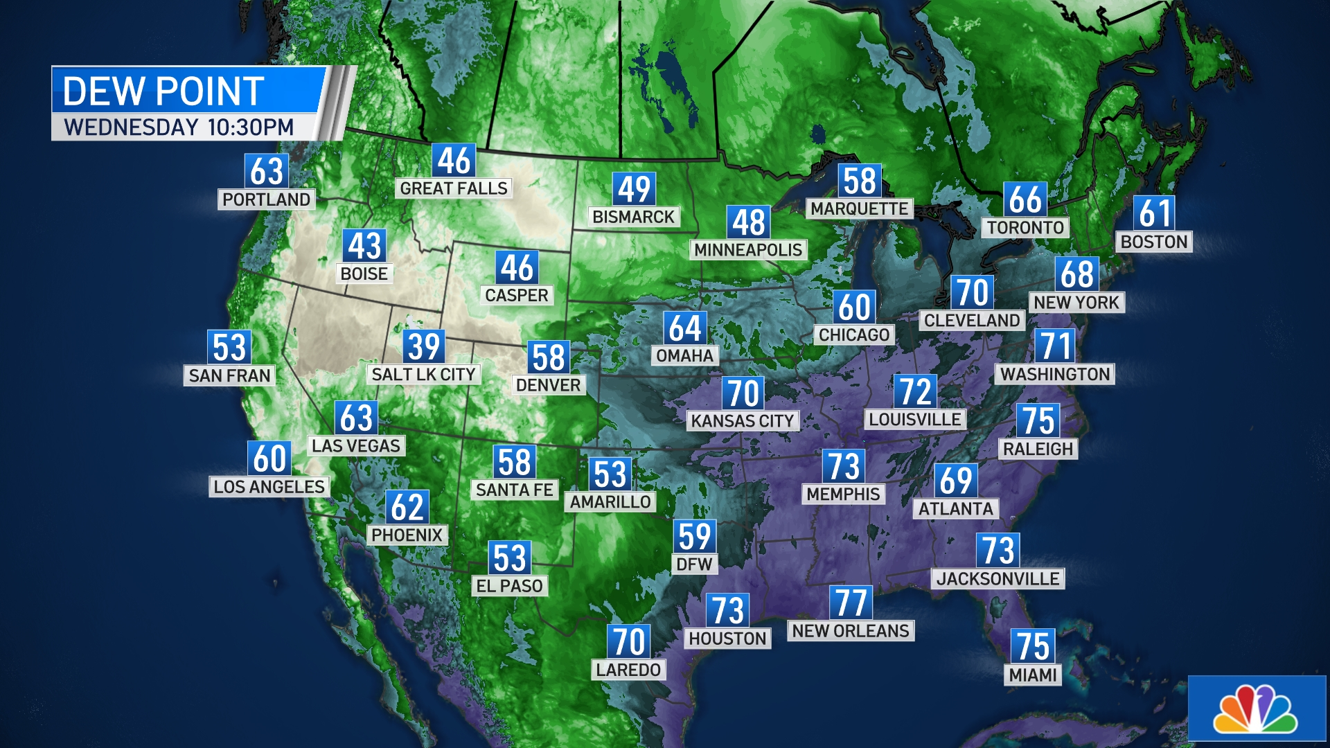 NATIONAL DEWPOINT
